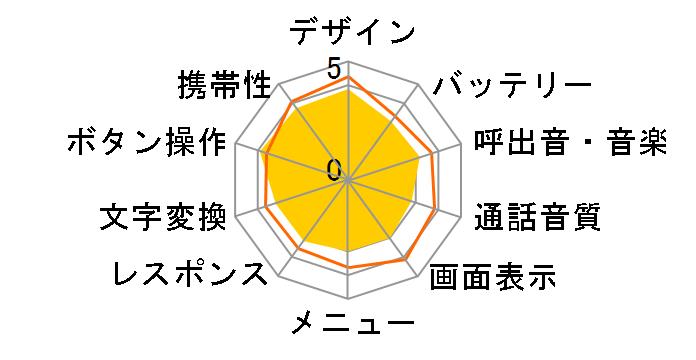 COLOR LIFE3 103P SoftBank [ピンクゴールド]のユーザーレビュー