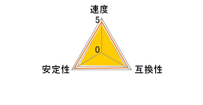AD3U1600W8G11-2 [DDR3 PC3-12800 8GB 2枚組]のユーザーレビュー