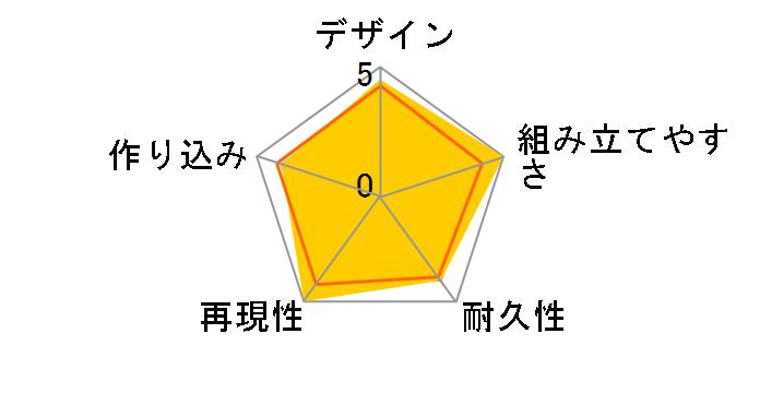 1/32 フルカウルミニ四駆シリーズ No.3 トライダガー X 19403のユーザーレビュー