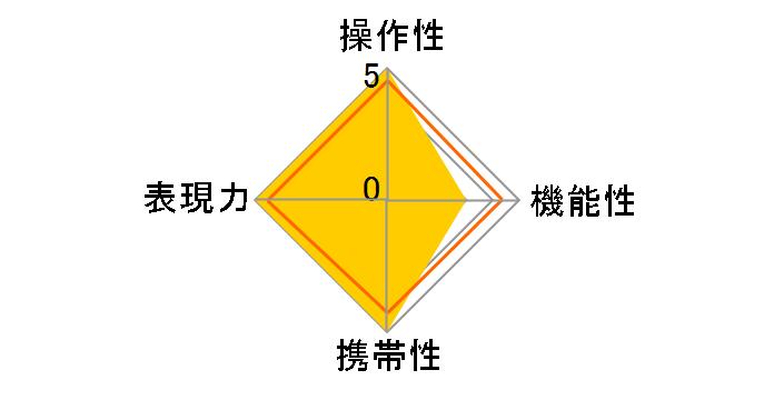 smc P-M 50mmF1.7のユーザーレビュー