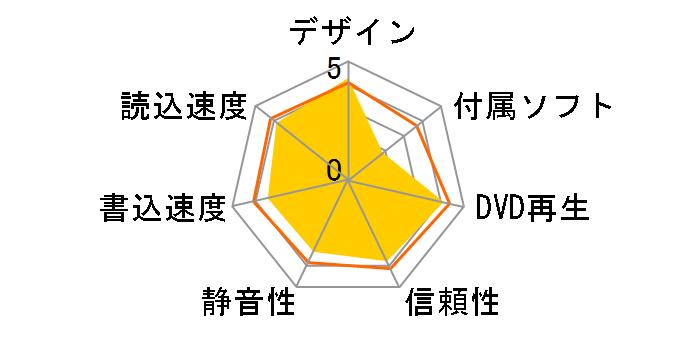 LBD-PME6U3LBK [ブラック]のユーザーレビュー