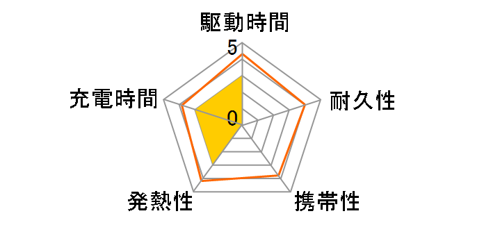 DE-A01L-0810PN [ピンク]のユーザーレビュー
