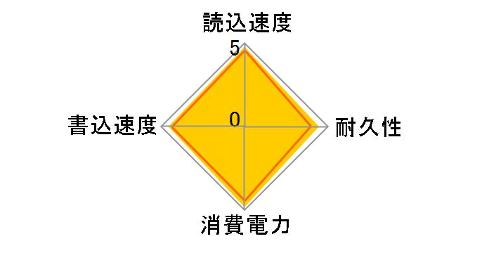PX-256M5Sのユーザーレビュー