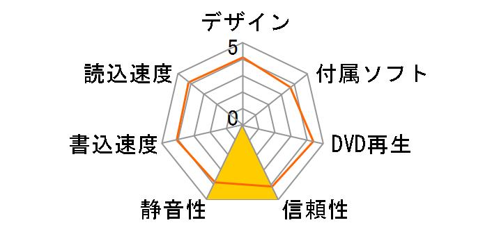 BDR-2207のユーザーレビュー