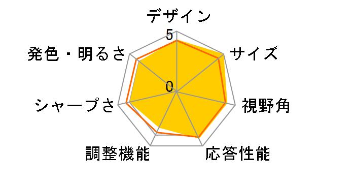 FLATRON D2343P-BN [23インチ]のユーザーレビュー