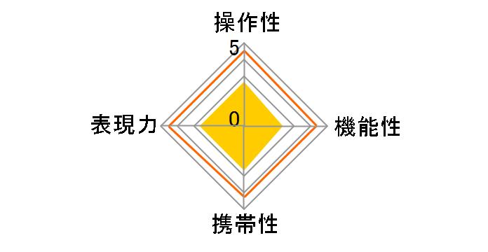24mm F1.4 Aspherical IF [キヤノン用]のユーザーレビュー