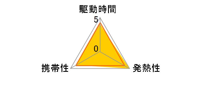 0A36309のユーザーレビュー