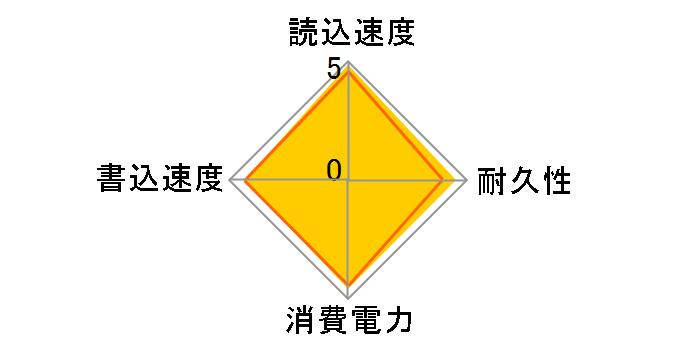 PX-128M5Pのユーザーレビュー