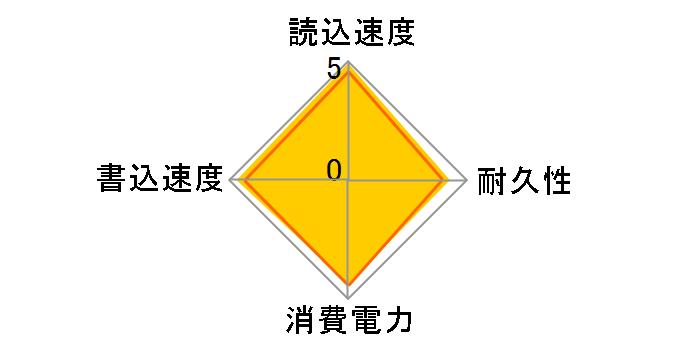 PX-512M5Pのユーザーレビュー