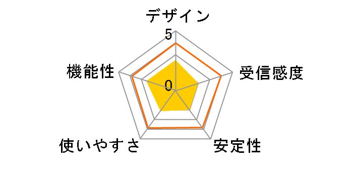 NT-A1のユーザーレビュー