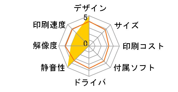 カラリオ ミー E-360P [ピンク]のユーザーレビュー