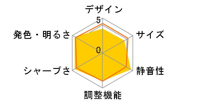 VPL-HW50ES (B) [ブラック]のユーザーレビュー