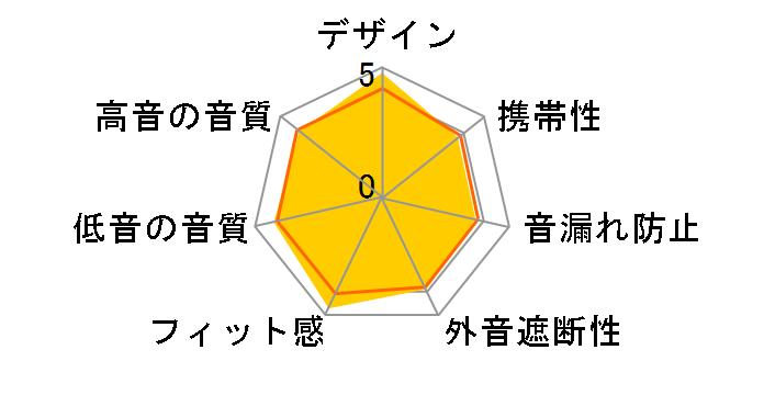 MDR-1R (B) [ブラック]のユーザーレビュー