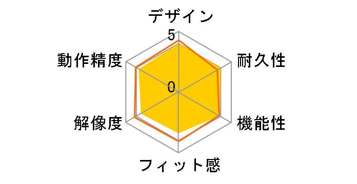 Bamboo Fun CTH-470/P4 [ピンク]のユーザーレビュー