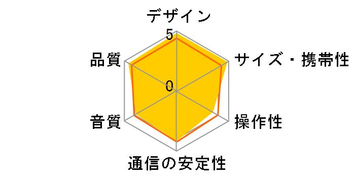 SRS-BTV5 (L) [ブルー]のユーザーレビュー