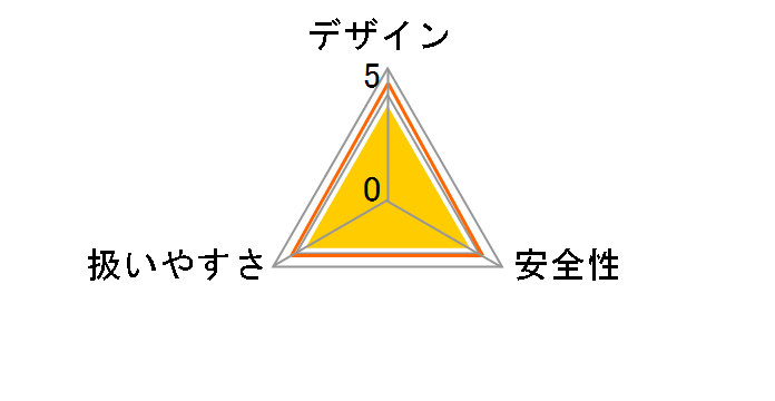 SJS-400