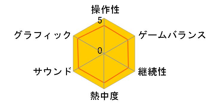 63992e7744 価格.com - 任天堂 BAYONETTA(ベヨネッタ)2 価格比較