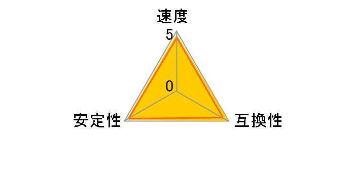 SDY1600-4G/EC [SODIMM DDR3 PC3-12800 4GB]のユーザーレビュー