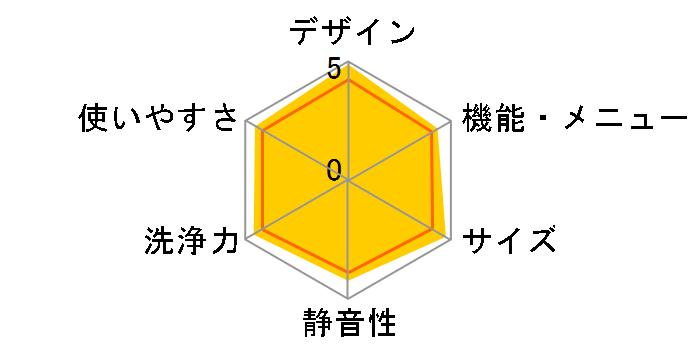 ヒートリサイクル 風アイロン ビッグドラム BD-V5500L(C) [ライトベージュ]のユーザーレビュー