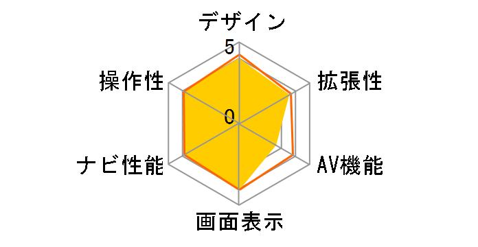 楽ナビ AVIC-MRP006のユーザーレビュー