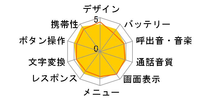 PANTONE WATERPROOF 202SH SoftBank [ブラック]のユーザーレビュー