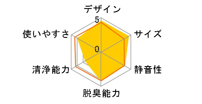 PLAZION DAS-15B-P [ピンク]のユーザーレビュー