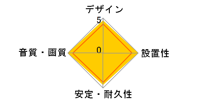 RP-CHE50-K [5m ブラック]