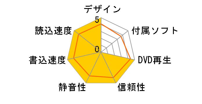 BDR-208XJ バルク [ベージュ]のユーザーレビュー