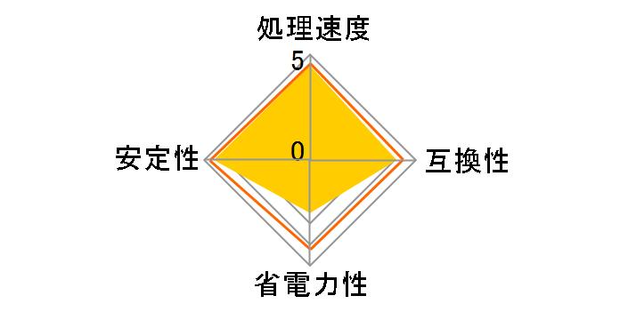 FX-8350 BOXのユーザーレビュー