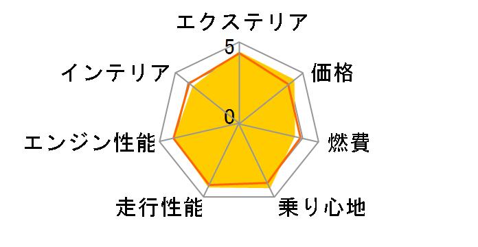 三菱 アウトランダー 2012年モデル