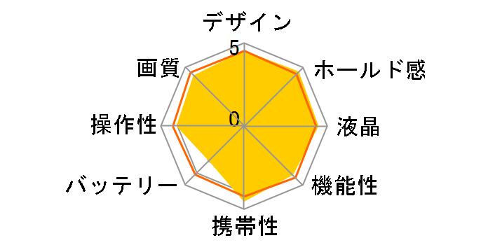 α NEX-6Y ダブルズームレンズキットのユーザーレビュー