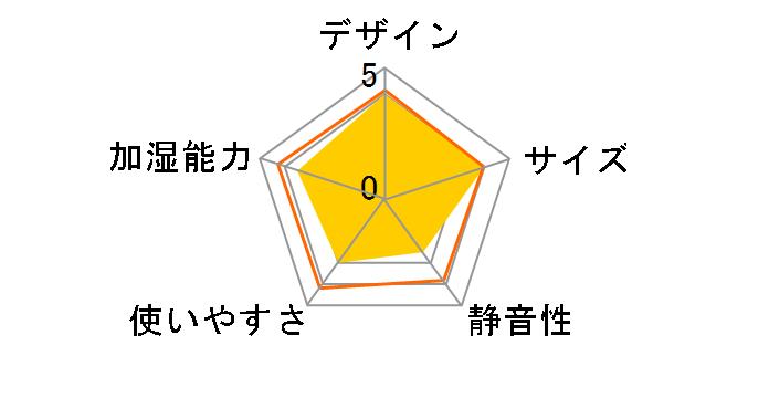KS1-A08(A) [ブルー]のユーザーレビュー