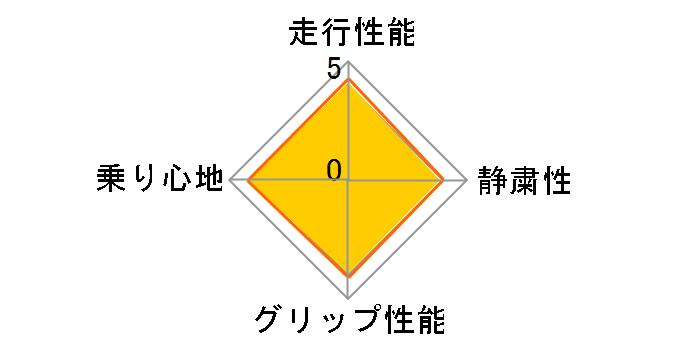 CINTURATO P1 205/55R16 91V ユーザー評価チャート