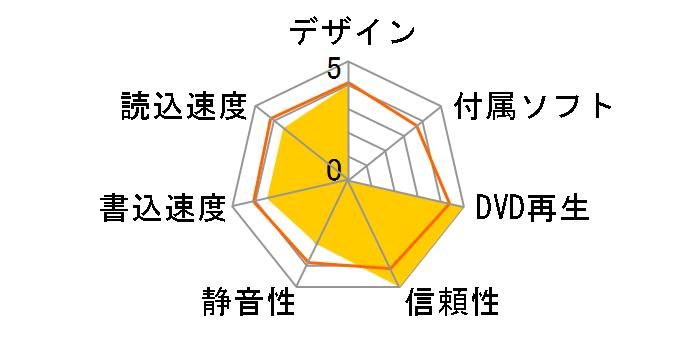 BDR-TS04 バルク [ブラック]のユーザーレビュー