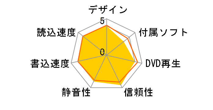 BDR-208DBKのユーザーレビュー