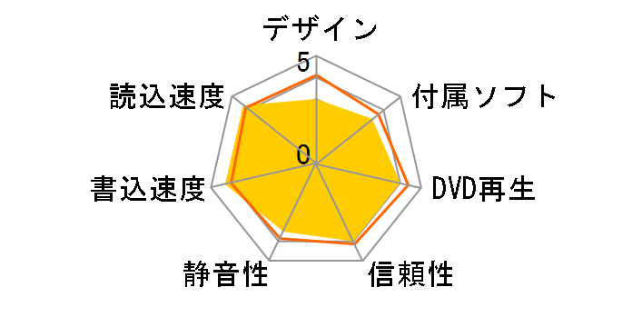 BRP-U6DM2のユーザーレビュー