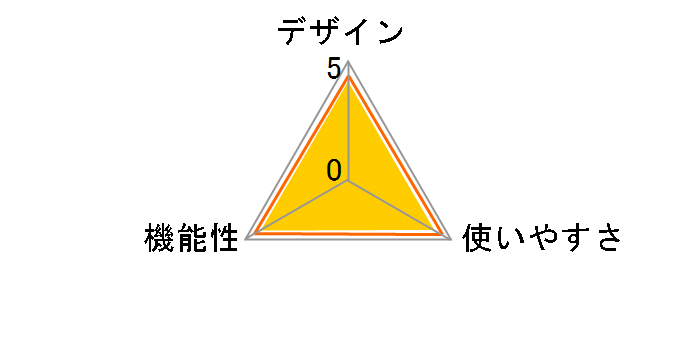 BC45R