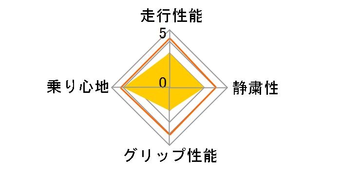 ECOS ES31 185/60R15 84H ユーザー評価チャート