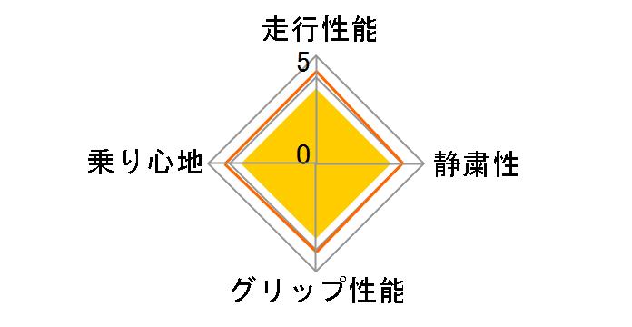 NEXTRY 205/55R16 91V ユーザー評価チャート