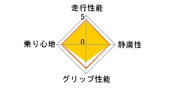 NEXTRY 205/60R16 92H ユーザー評価チャート