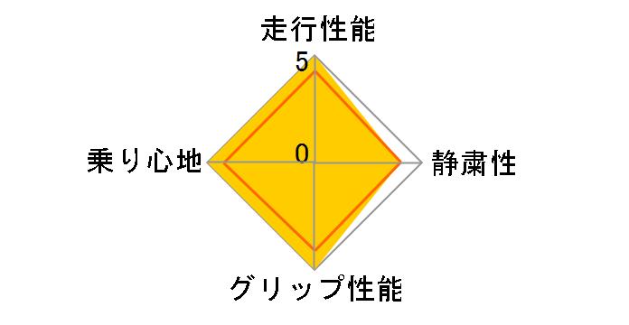 NEXTRY 195/55R16 87V ユーザー評価チャート