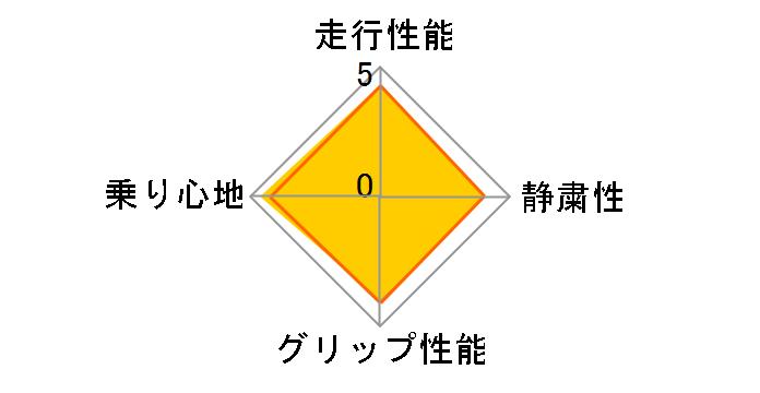 NEXTRY 175/60R16 82H ユーザー評価チャート