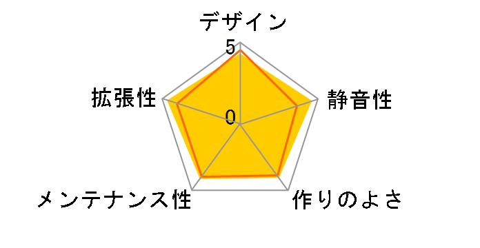 Define XL R2 FD-CA-DEF-XL-R2-BL [Black Pearl]のユーザーレビュー