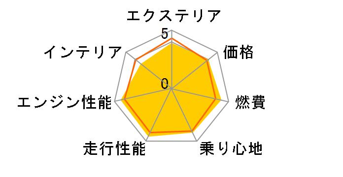 三菱 アウトランダーPHEV 2013年モデル