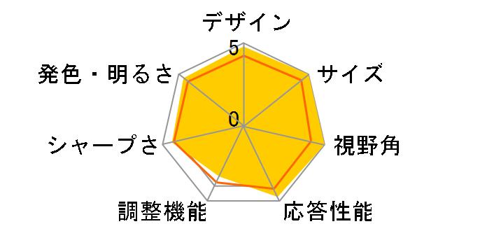 FLATRON 27EA63V-P [27インチ]のユーザーレビュー