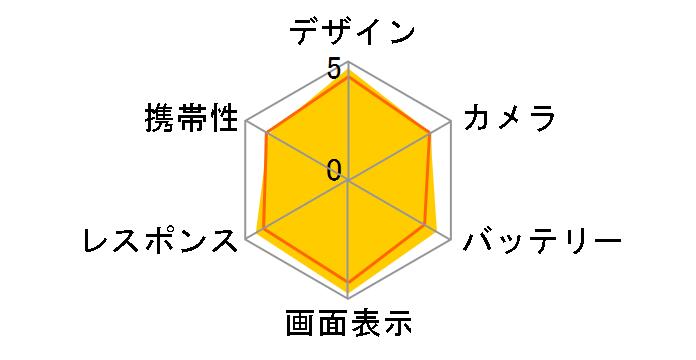 INFOBAR A02 au [NISHIKIGOI]のユーザーレビュー