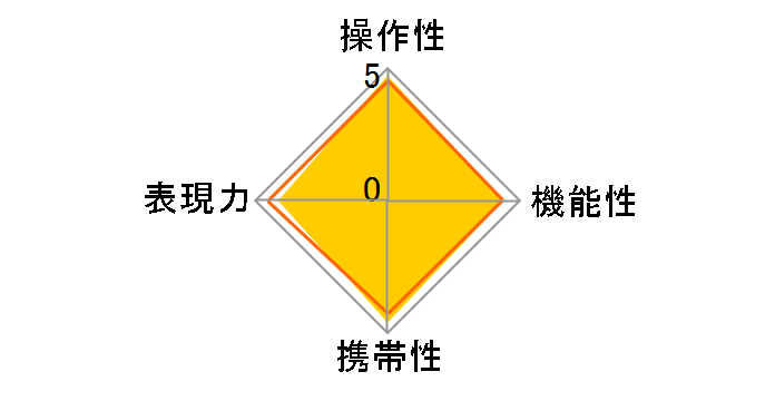 LUMIX G VARIO 14-42mm/F3.5-5.6 II ASPH./MEGA O.I.S. H-FS1442A-K [ブラック]のユーザーレビュー