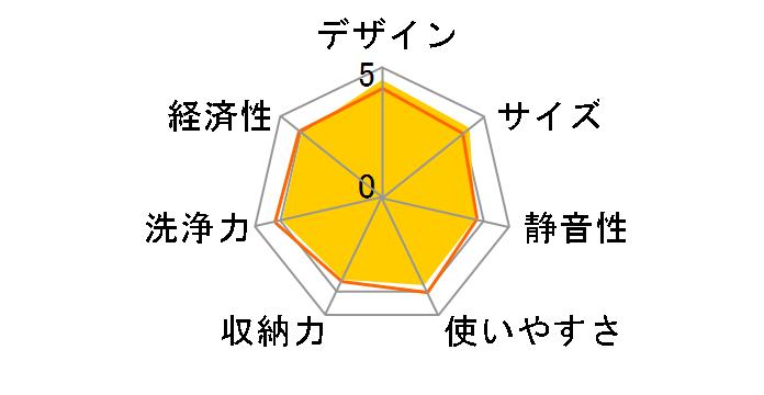 NP-45MD6Sのユーザーレビュー