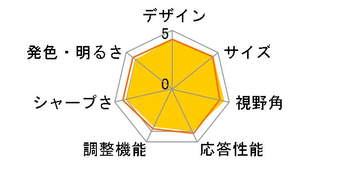 ProLite X2380HS X2380HS-B1 [23インチ マーベルブラック]のユーザーレビュー