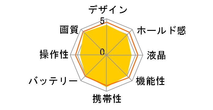 α NEX-3NL パワーズームレンズキット [ピンク]のユーザーレビュー